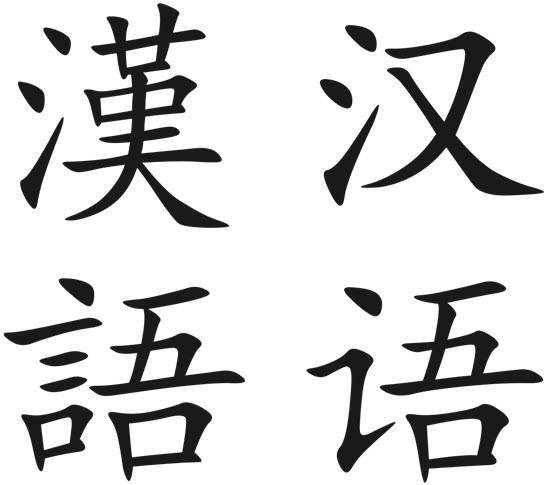 Chinese Most Difficult Languages in the World to Learn