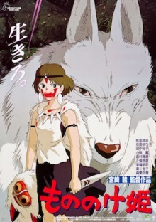 Princess Mononoke Best Anime